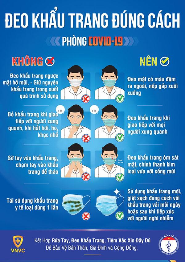 Deo Khau Trang Dung Cach
